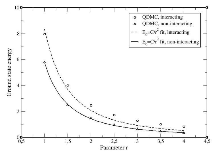 2D-2particle-V20000-q2.0.jpg