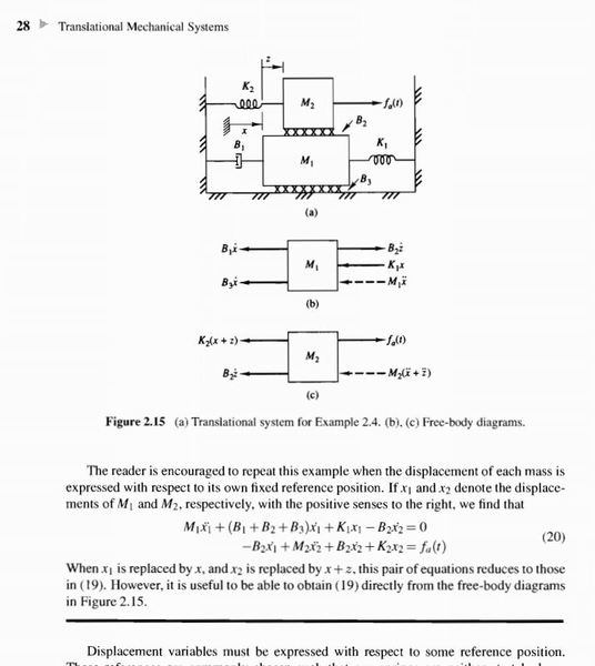 Help On A Free Body Diagram And Equation Physics Forums