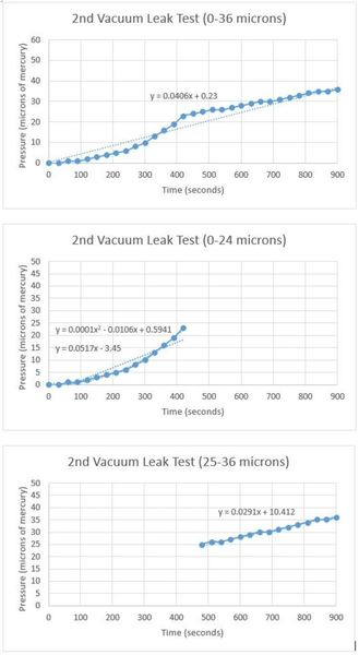 2nd_vacuum_leak_test.jpg