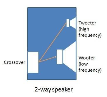 2way_speakers.jpg