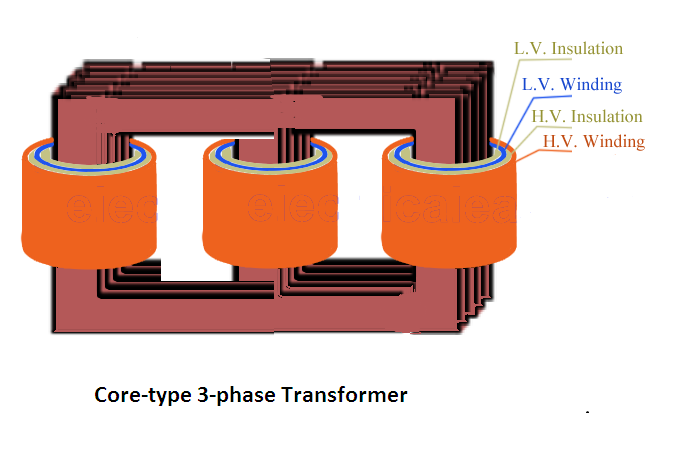 3-phase%2Btransformer.png