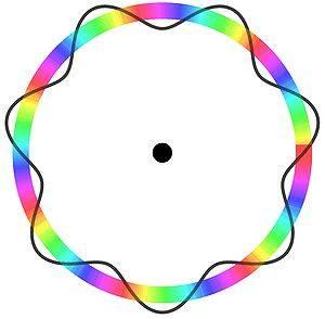 300px-Atom_deBrogie.jpg