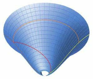 300px-Embedded_LambdaCDM_geometry.png