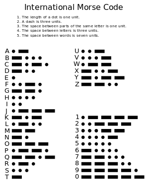 300px-International_Morse_Code.svg.png