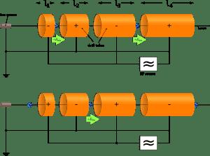 300px-Lineaer_accelerator_en.svg.png