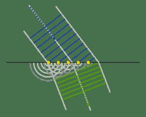 300px-Refraction_-_Huygens-Fresnel_principle.svg.png