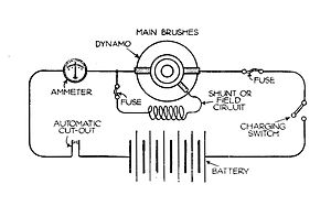 300px-Three-brush_dynamo%2C_circuit_%28Autocar_Handbook%2C_13th_ed%2C_1935%29.jpg