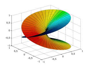 310px-Riemann_sqrt.svg.png