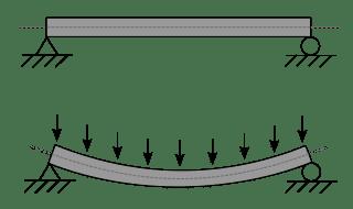 320px-Bending.svg.png