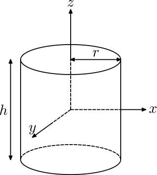 320px-Moment_of_inertia_solid_cylinder.svg.png