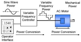 320px-VFD_System.png