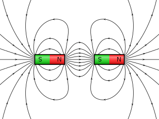 320px-VFPt_cylindrical_magnets_attracting.svg.png