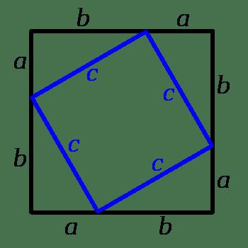 350px-Pythagoras_proof.svg.png