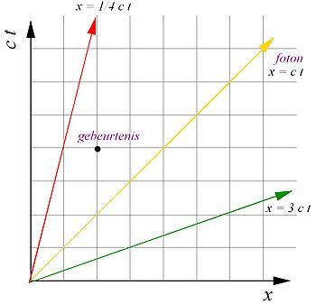 350px-Relativity02.jpg