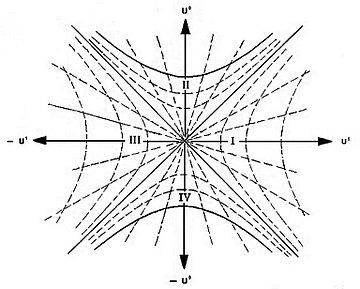 360px-Kruksal_diagram.jpg