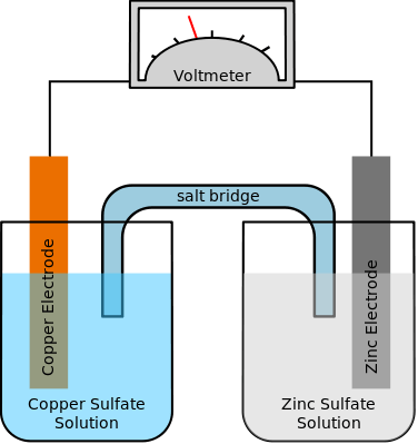 376px-Galvanic_Cell.svg.png