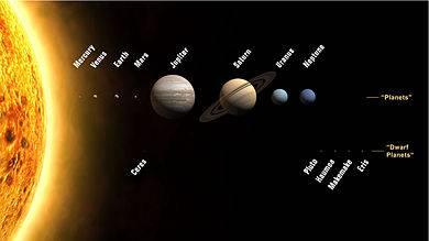 390px-Planets2008.jpg