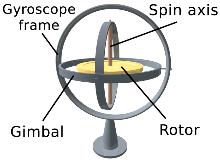 3D_Gyroscope.png