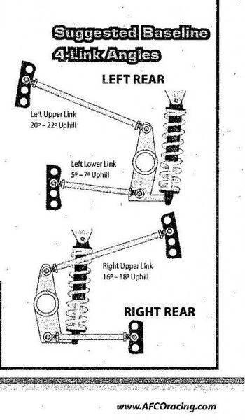 Race car suspension Class   Page 48   Physics Forums