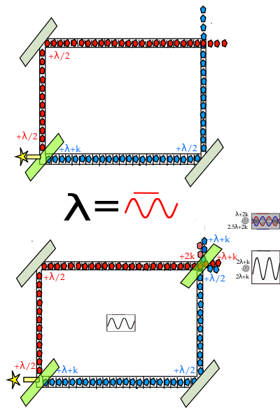400px-Beam_Split_and_fuse.svg.png