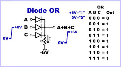 400px-Diode_OR_Ideal_Diode.jpg