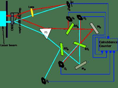 401px-Kim_EtAl_Quantum_Eraser.svg.png