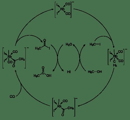 450px-Monsanto-Prozess.svg.png