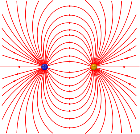 454px-Electric_dipole_field_lines.svg.png