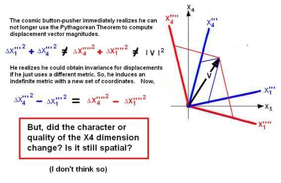 4_D_Metric_SpaceC.jpg