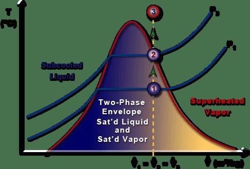 4E-2-TV-diagram-isoV.png