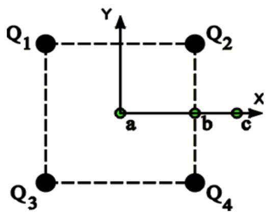 4Q.jpg