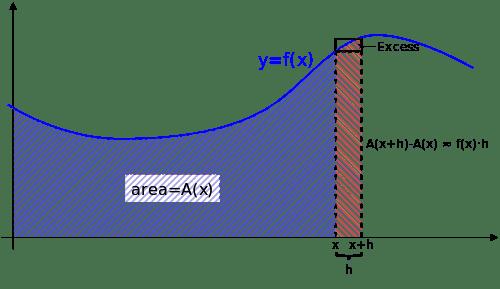 500px-FTC_geometric.svg.png