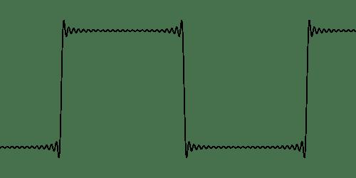 500px-Gibbs_phenomenon_50.svg.png