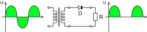 500px-Halfwave.rectifier.en.png