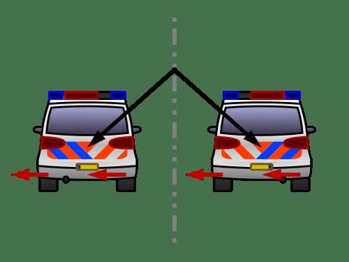 500px-Impulsmoment_van_autowiel_onder_inversie.svg.png