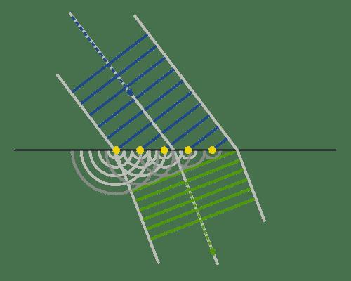 500px-Refraction_-_Huygens-Fresnel_principle.svg.png