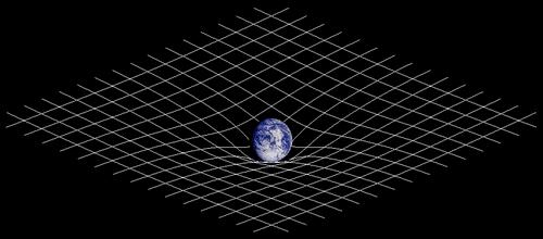 500px-Spacetime_curvature.png