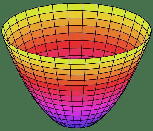 512px-Paraboloid_of_Revolution.svg.png