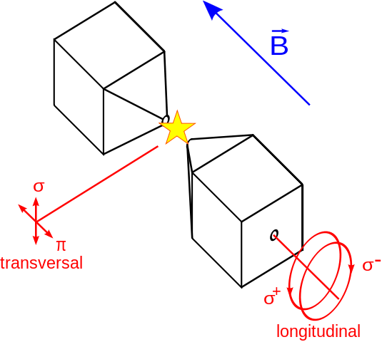 535px-Polarization_zeeman.svg.png