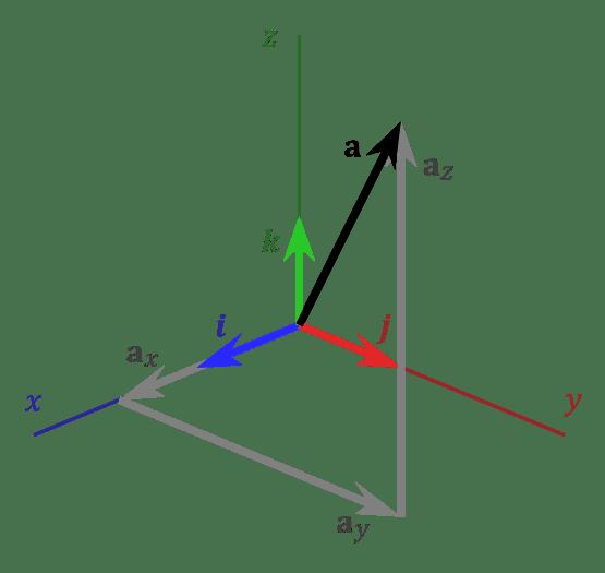 555px-3D_Vector.svg.png
