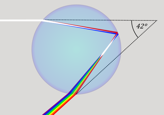 572px-Rainbow1.svg.png