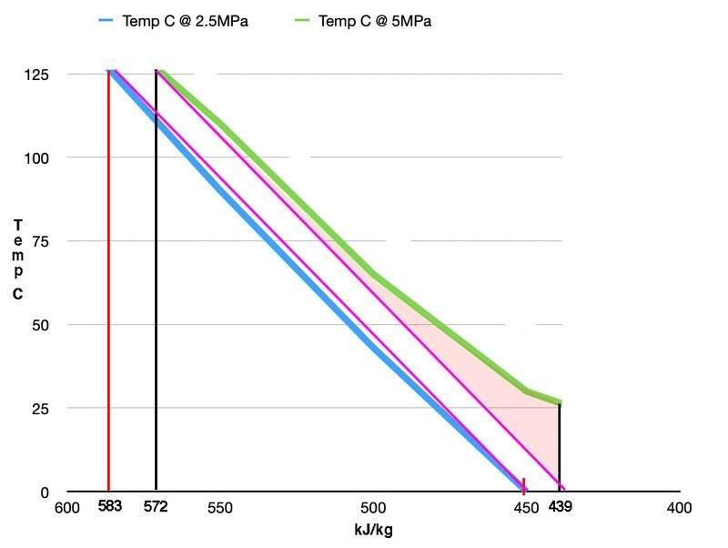 5mpa-vs-2_5mpa-2-jpg.jpg