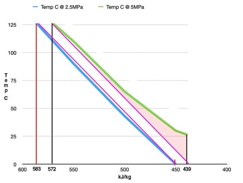 5mpa-vs-2_5mpa-2.jpg