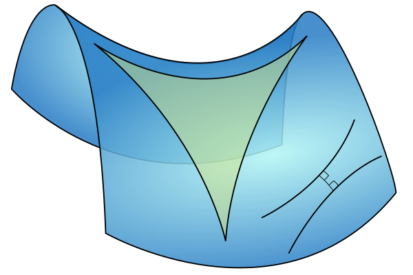 600px-Hyperbolic_triangle.svg.png