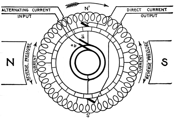 600px-Rotary_Converter_-_Single_Phase_to_DC.png