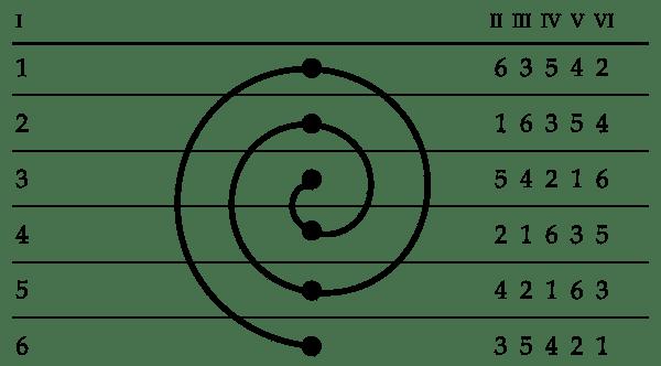 600px-Sestina_system.svg.png