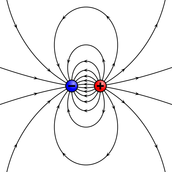 600px-VFPt_dipole_electric.svg.png