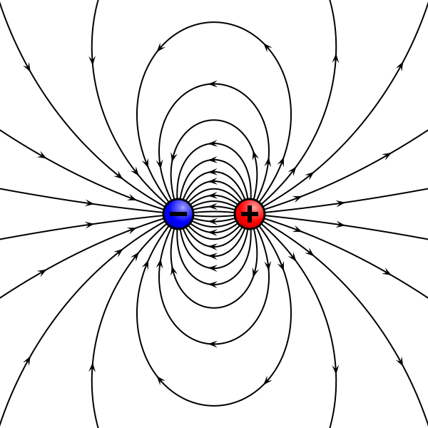Electric field of AC source | Physics Forums