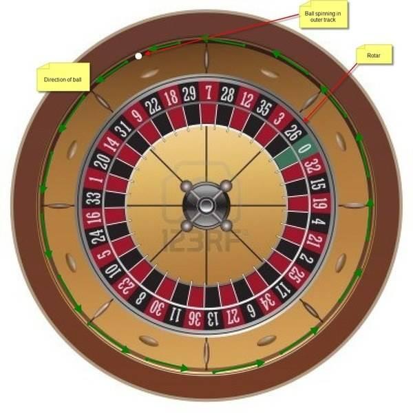 6525086-roulette-casino-on-white-background-vector.jpg