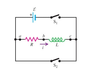 Inductance and LC circuits | Physics Forums